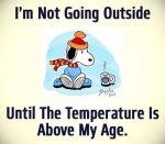 temperature snoopy